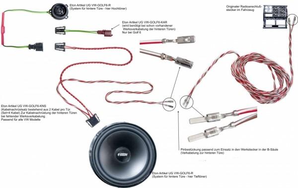 Eton UG KNS VW Kabelnachrüstsatz für die meisten Modelle