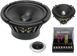 Gladen Audio Zero Pro 165.3 passive High-End Komposystem